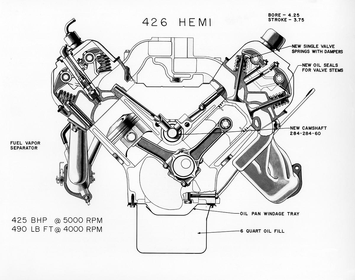 426 Hemi Elephant Diagram