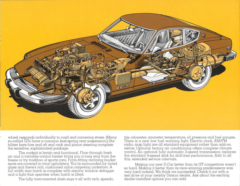 Datsun, S30, S30 chassis, L28, L28E, 280Z, Datsun 280Z